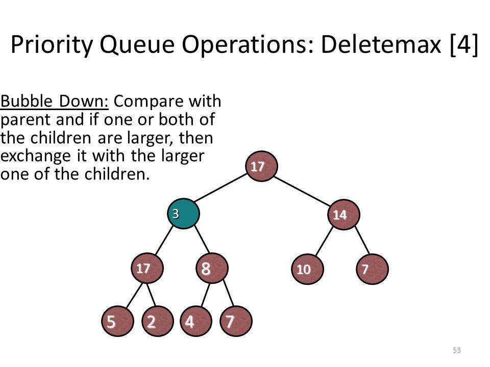 Priority Queue Operations: Deletemax [4]